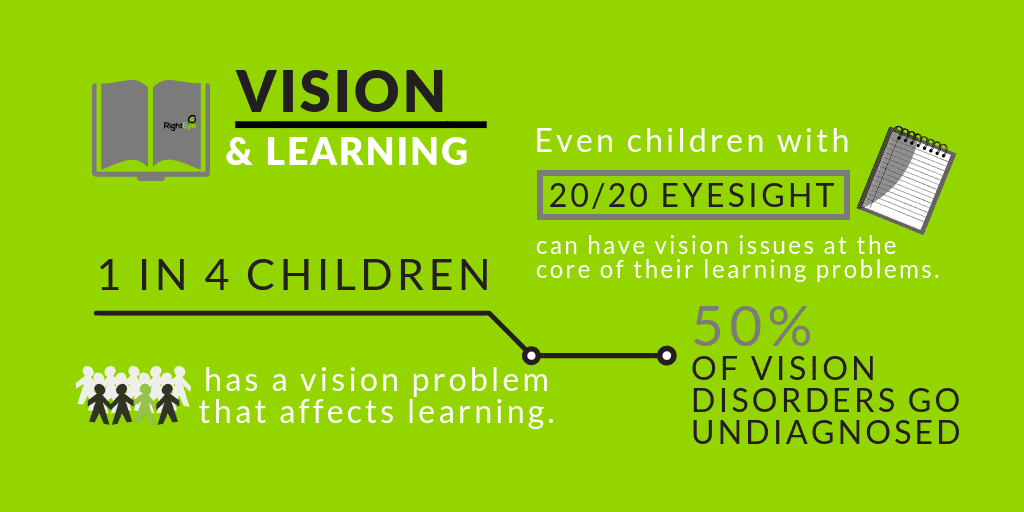 1in4VisionLearning